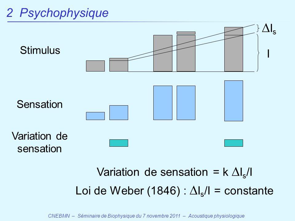 DIs 2 Psychophysique I Variation de sensation = k DIs/I