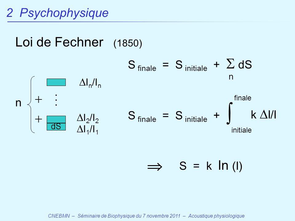  Loi de Fechner + + 2 Psychophysique S finale = S initiale + S dS n