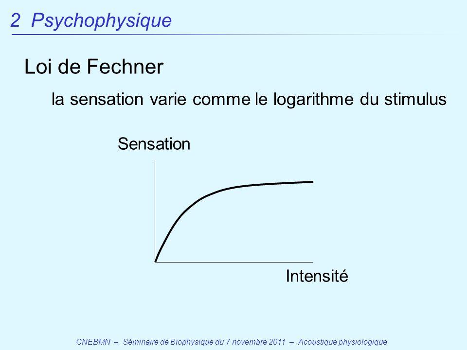 Loi de Fechner 2 Psychophysique