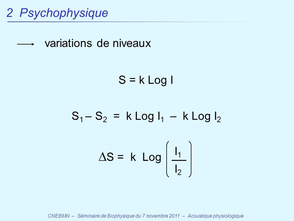 DS = k Log 2 Psychophysique variations de niveaux S = k Log I
