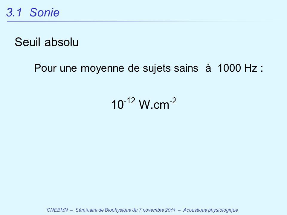 3.1 Sonie Seuil absolu 10-12 W.cm-2 Pour une moyenne de sujets sains