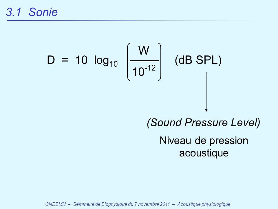 Niveau de pression acoustique