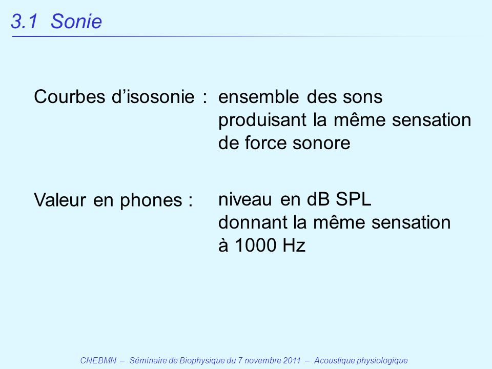 3.1 Sonie Courbes d'isosonie :
