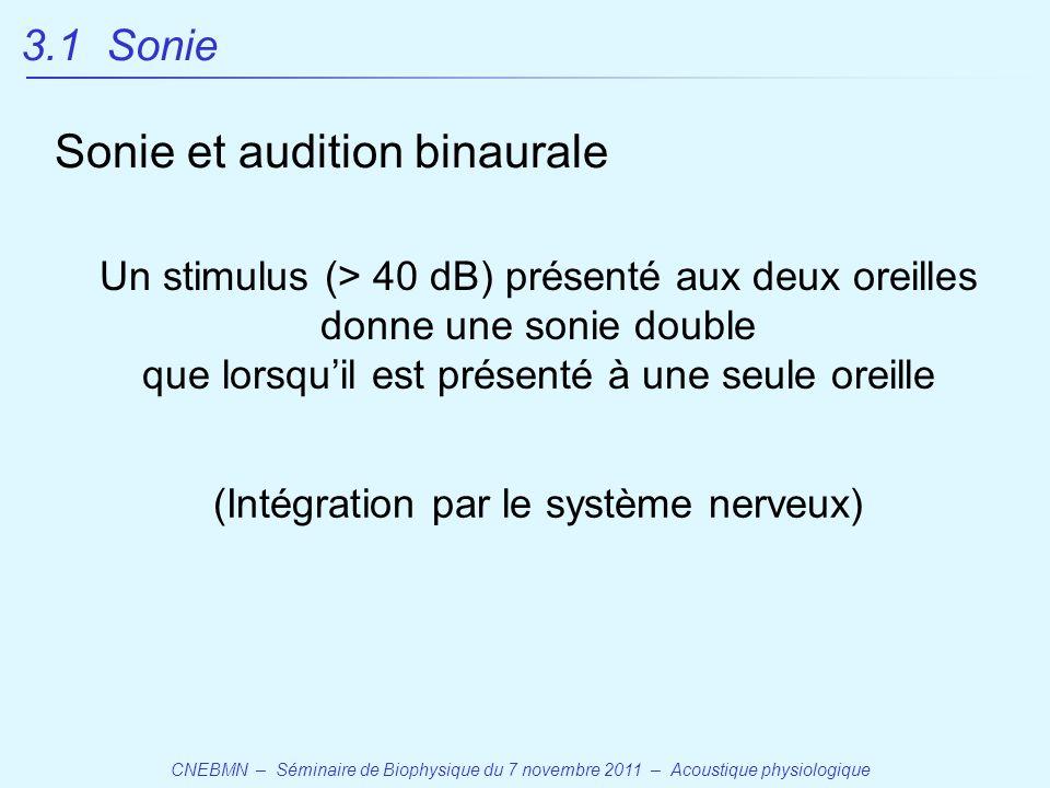 Sonie et audition binaurale