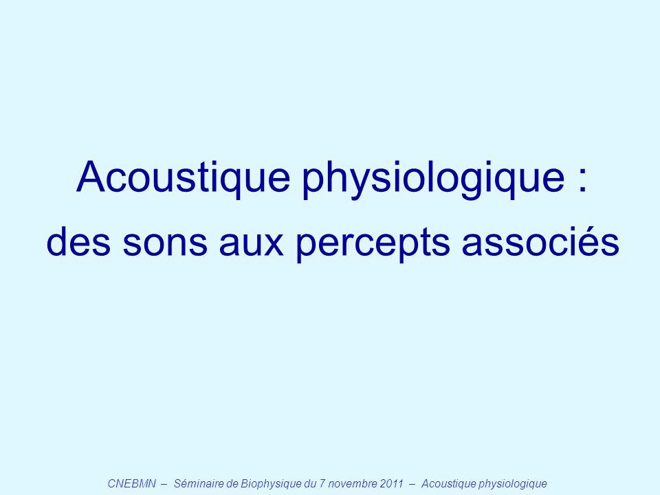 Acoustique physiologique : des sons aux percepts associés