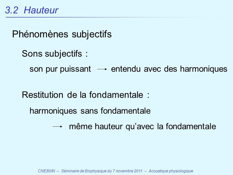 Phénomènes subjectifs