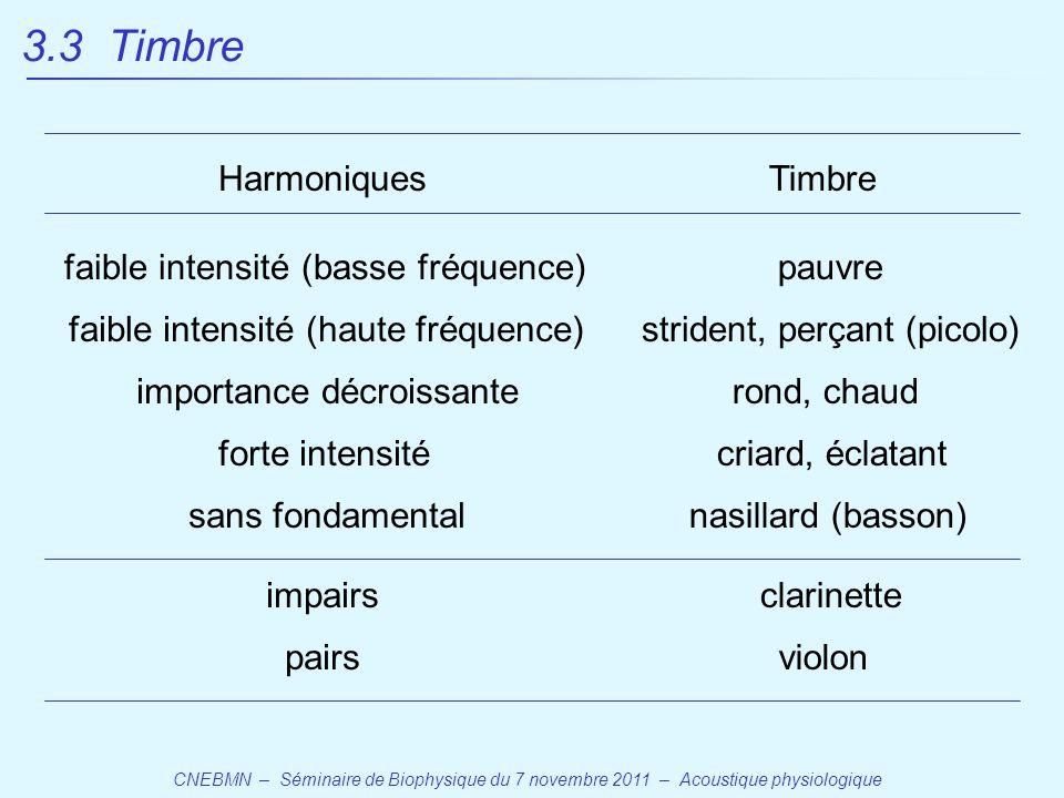3.3 Timbre Harmoniques Timbre faible intensité (basse fréquence)