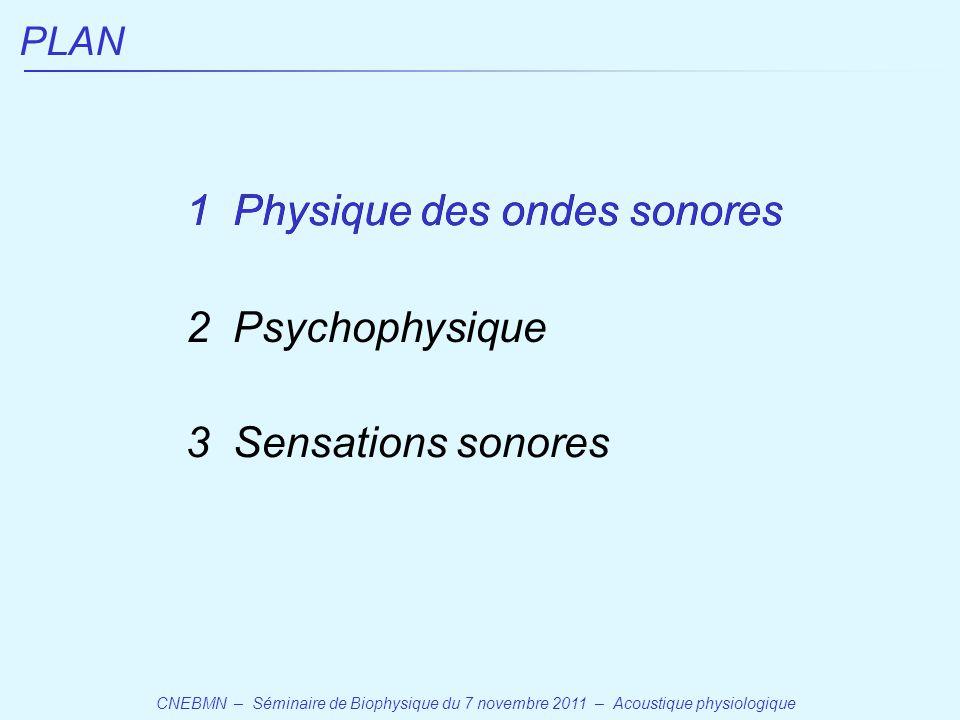 1 Physique des ondes sonores 1 Physique des ondes sonores