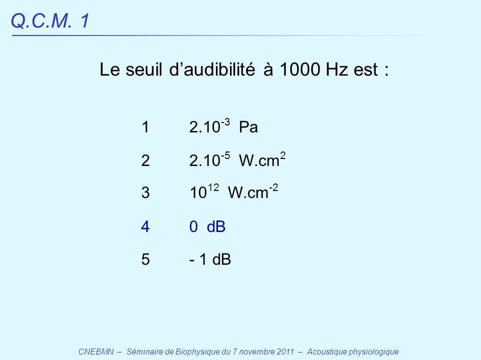 Le seuil d'audibilité à 1000 Hz est :