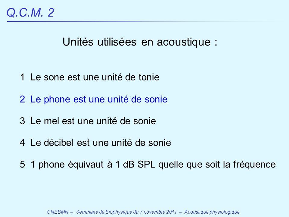 Q.C.M. 2 Unités utilisées en acoustique :