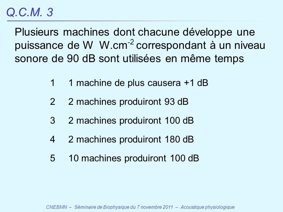 Q.C.M. 3 Plusieurs machines dont chacune développe une puissance de W W.cm-2 correspondant à un niveau sonore de 90 dB sont utilisées en même temps.