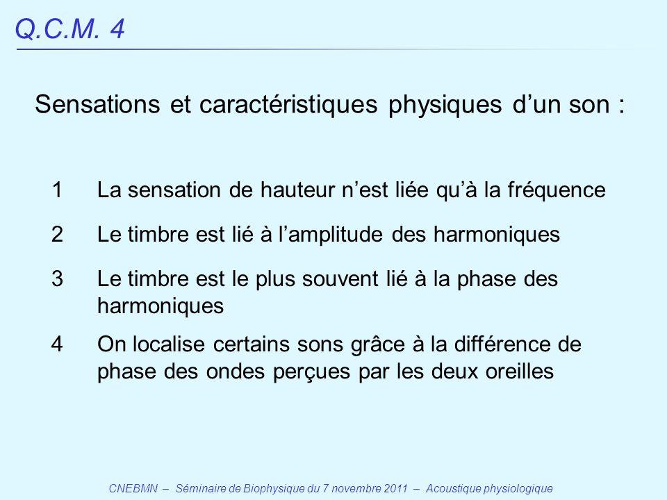 Q.C.M. 4 Sensations et caractéristiques physiques d'un son :