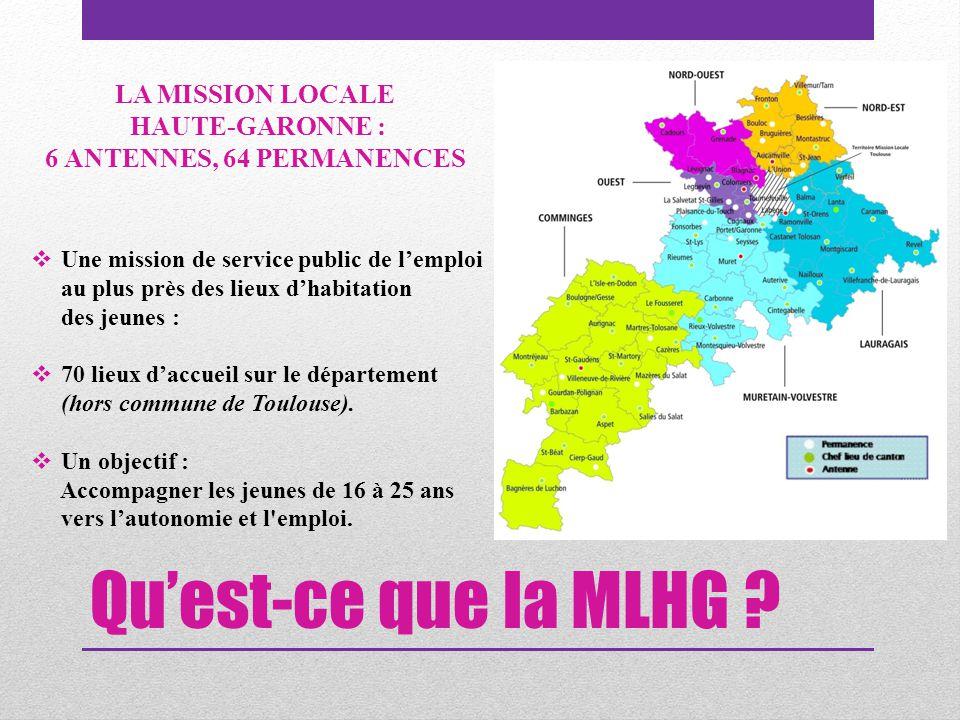 Qu'est-ce que la MLHG LA MISSION LOCALE HAUTE-GARONNE :