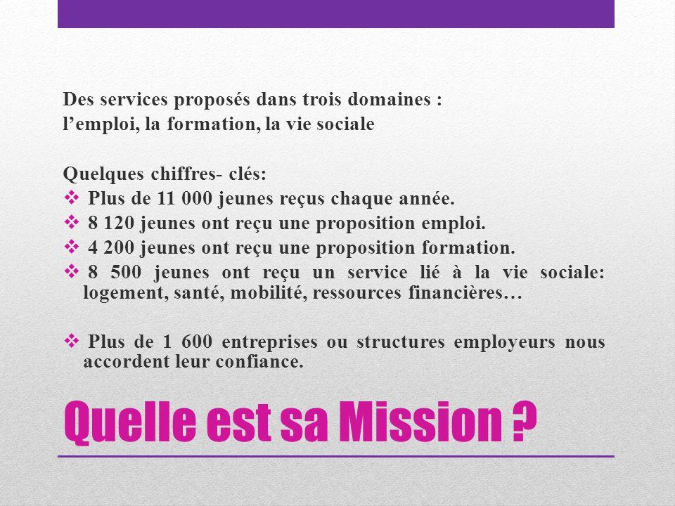 Quelle est sa Mission Des services proposés dans trois domaines :