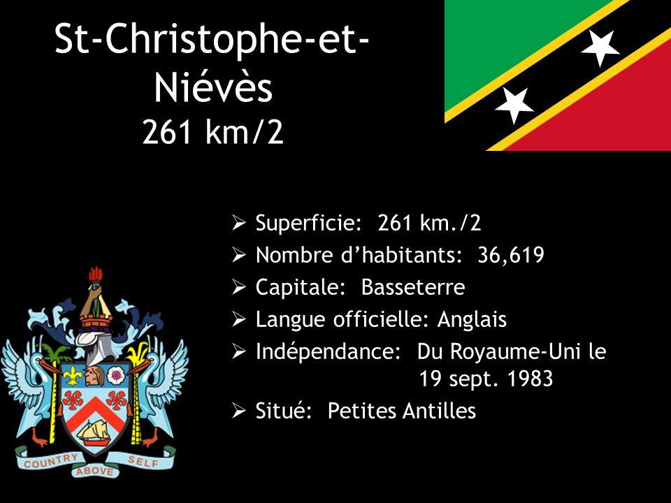St-Christophe-et-Niévès 261 km/2