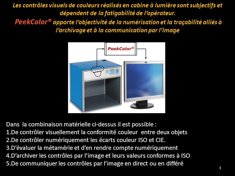 Les contrôles visuels de couleurs réalisés en cabine à lumière sont subjectifs et dépendent de la fatigabilité de l'opérateur.