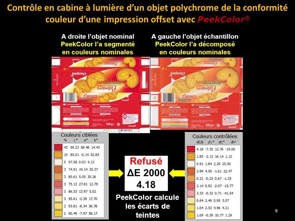 Contrôle en cabine à lumière d'un objet polychrome de la conformité couleur d'une impression offset avec PeekColor®