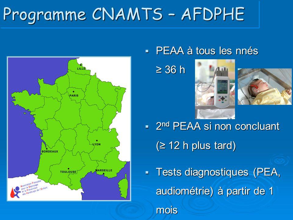 Programme CNAMTS – AFDPHE