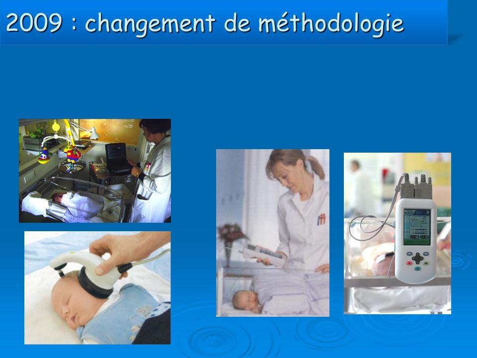 2009 : changement de méthodologie