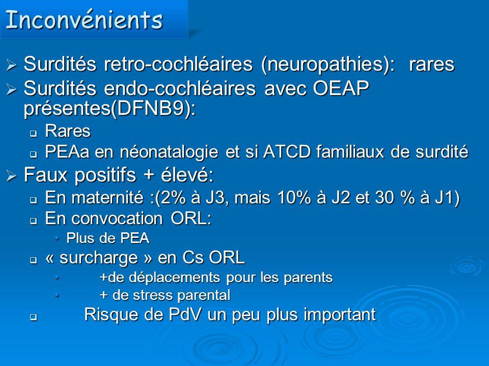 Inconvénients Surdités retro-cochléaires (neuropathies): rares