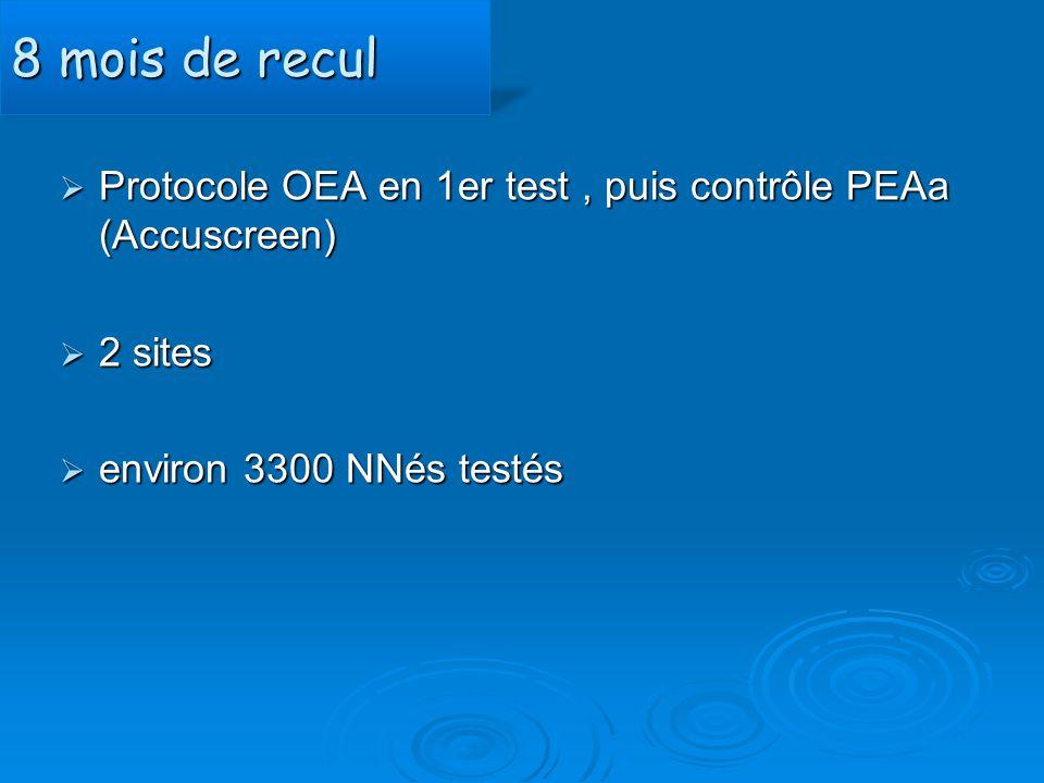 8 mois de recul Protocole OEA en 1er test , puis contrôle PEAa (Accuscreen) 2 sites.