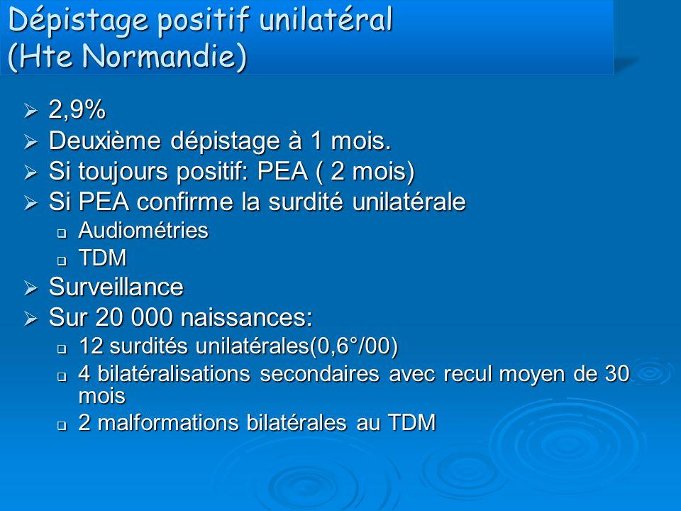 Dépistage positif unilatéral (Hte Normandie)