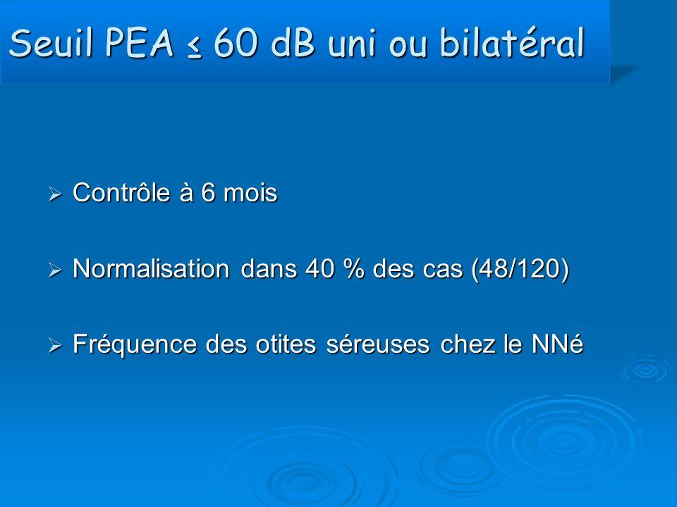 Seuil PEA ≤ 60 dB uni ou bilatéral