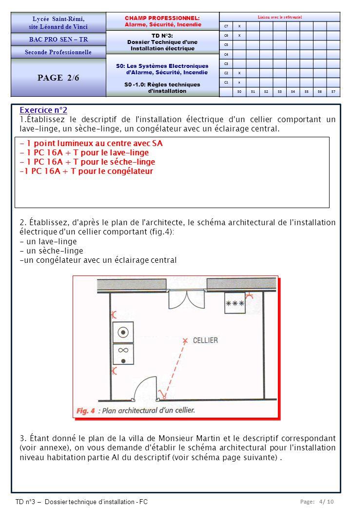 Lycée Saint-Rémi, site Léonard de Vinci. BAC PRO SEN – TR. Seconde Professionnelle. PAGE 2/6. CHAMP PROFESSIONNEL: