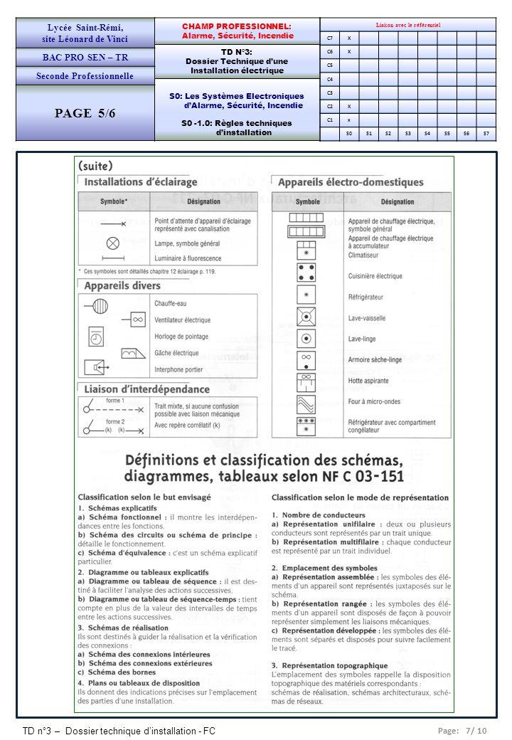 PAGE 5/6 Lycée Saint-Rémi, site Léonard de Vinci BAC PRO SEN – TR