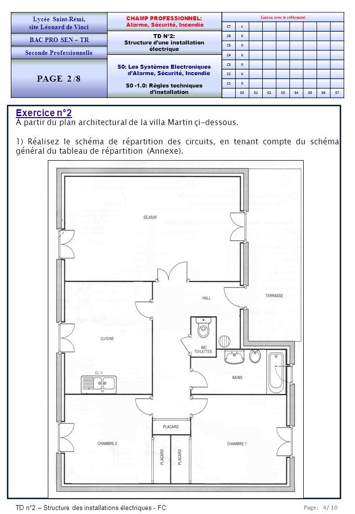 Lycée Saint-Rémi, site Léonard de Vinci. BAC PRO SEN – TR. Seconde Professionnelle. PAGE 2 /8.
