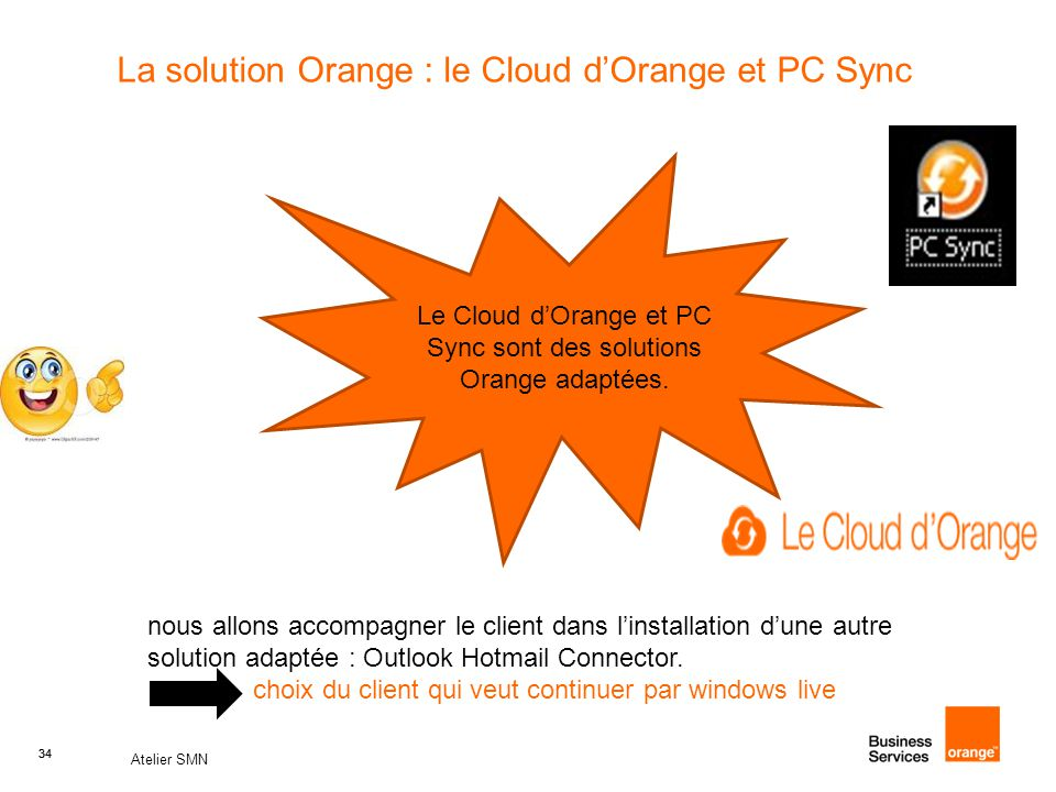 La solution Orange : le Cloud d'Orange et PC Sync
