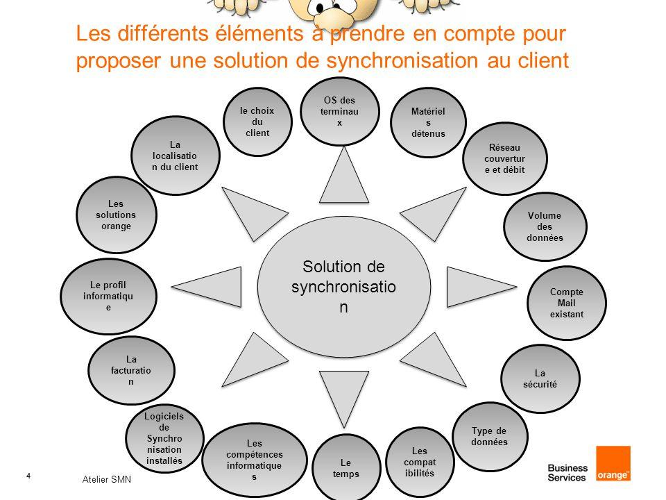 Les différents éléments à prendre en compte pour proposer une solution de synchronisation au client