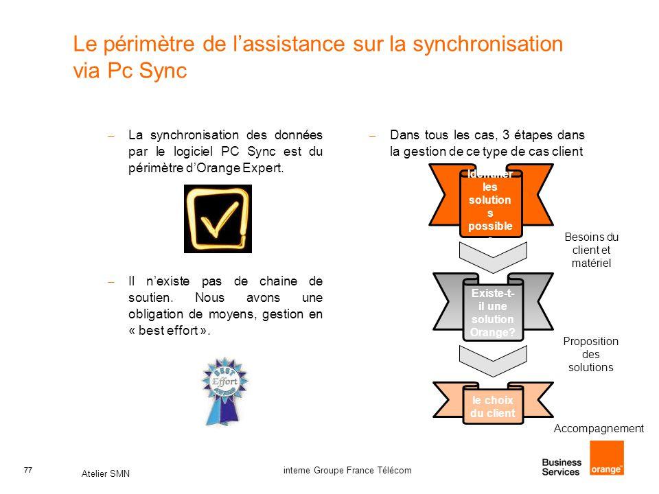 Le périmètre de l'assistance sur la synchronisation via Pc Sync
