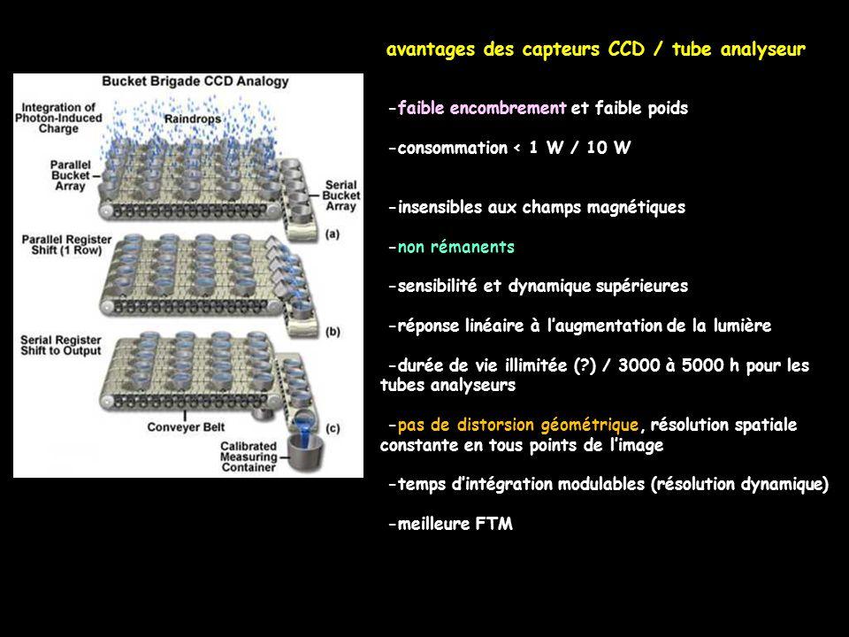 avantages des capteurs CCD / tube analyseur