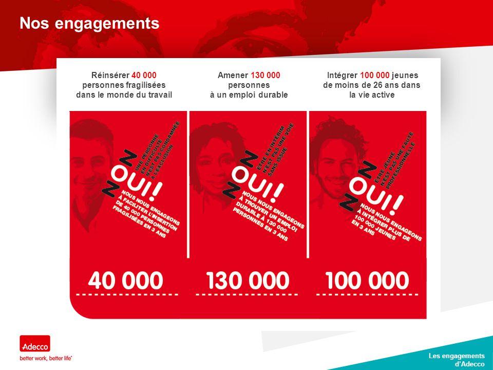 Nos engagements Réinsérer 40 000 personnes fragilisées dans le monde du travail. Amener 130 000 personnes à un emploi durable.
