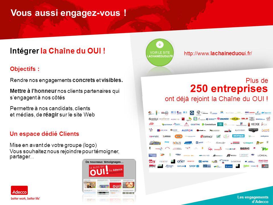 250 entreprises Vous aussi engagez-vous ! Intégrer la Chaîne du OUI !