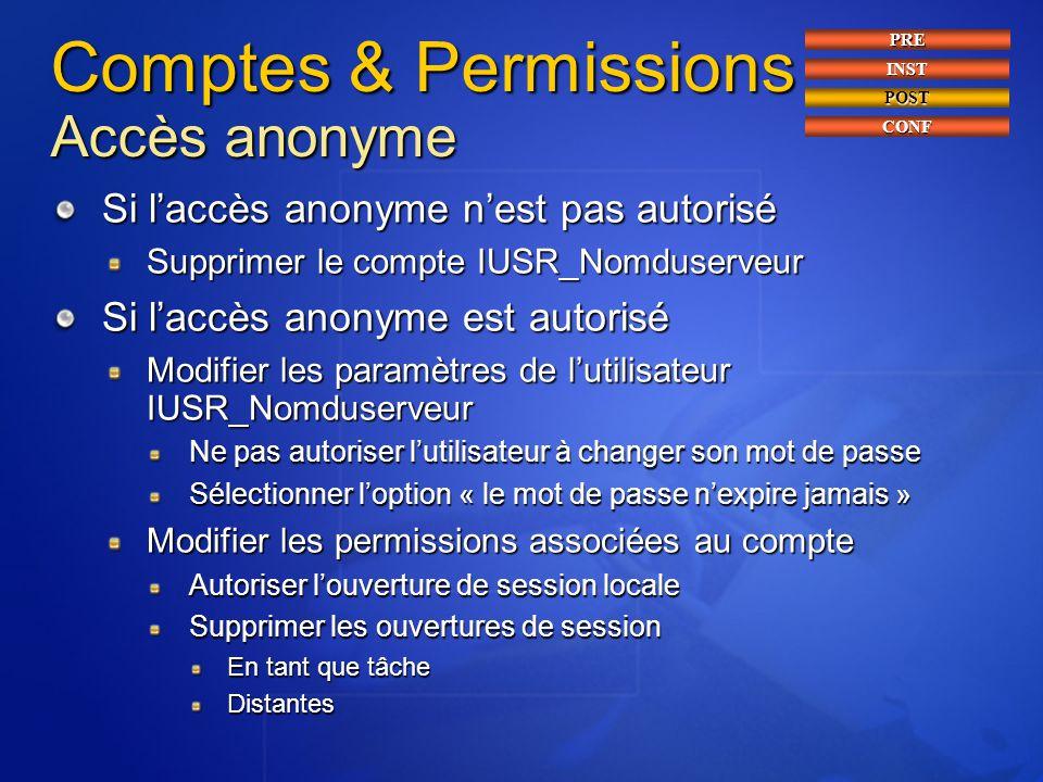 Comptes & Permissions Accès anonyme