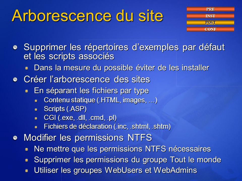 4/6/2017 2:28 PM Arborescence du site. PRE. INST. POST. CONF. Supprimer les répertoires d'exemples par défaut et les scripts associés.