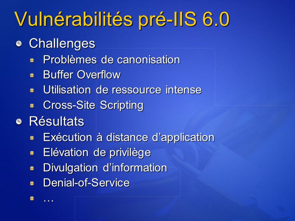 Vulnérabilités pré-IIS 6.0