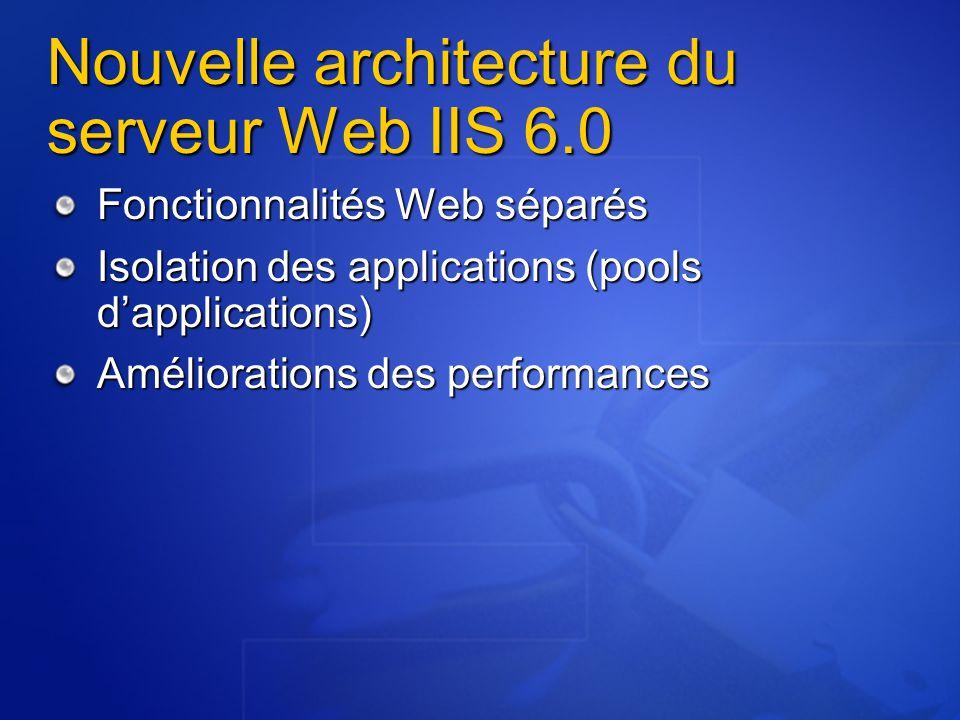 Nouvelle architecture du serveur Web IIS 6.0