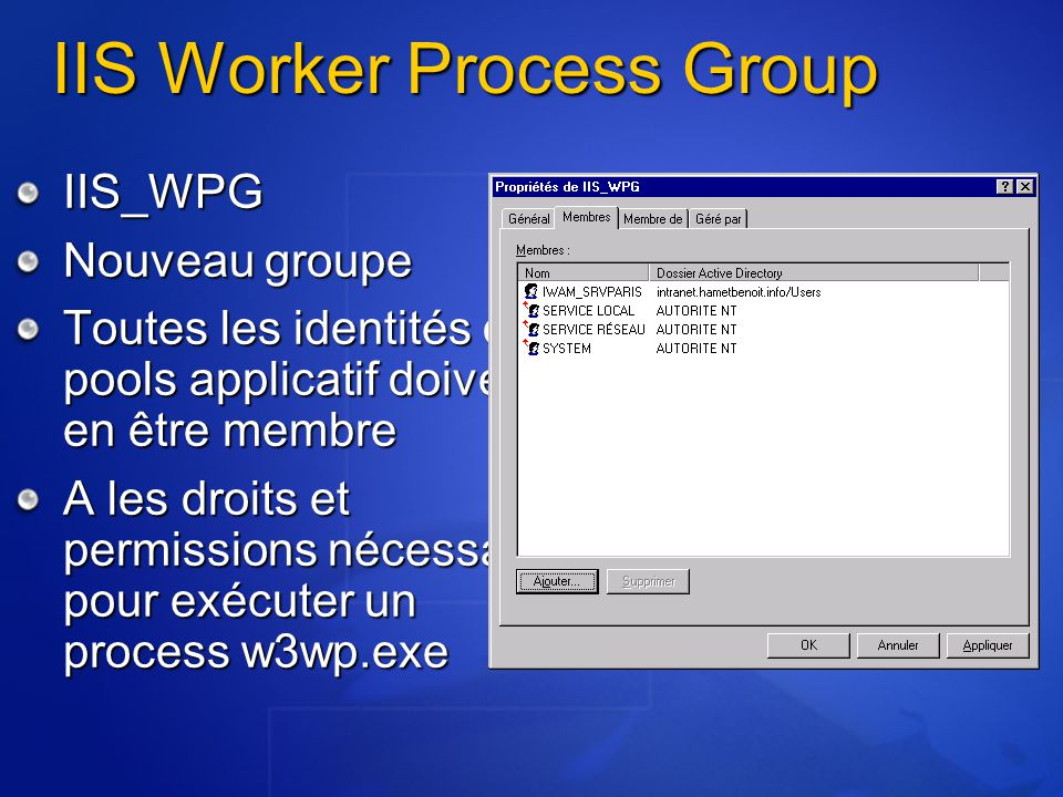 IIS Worker Process Group