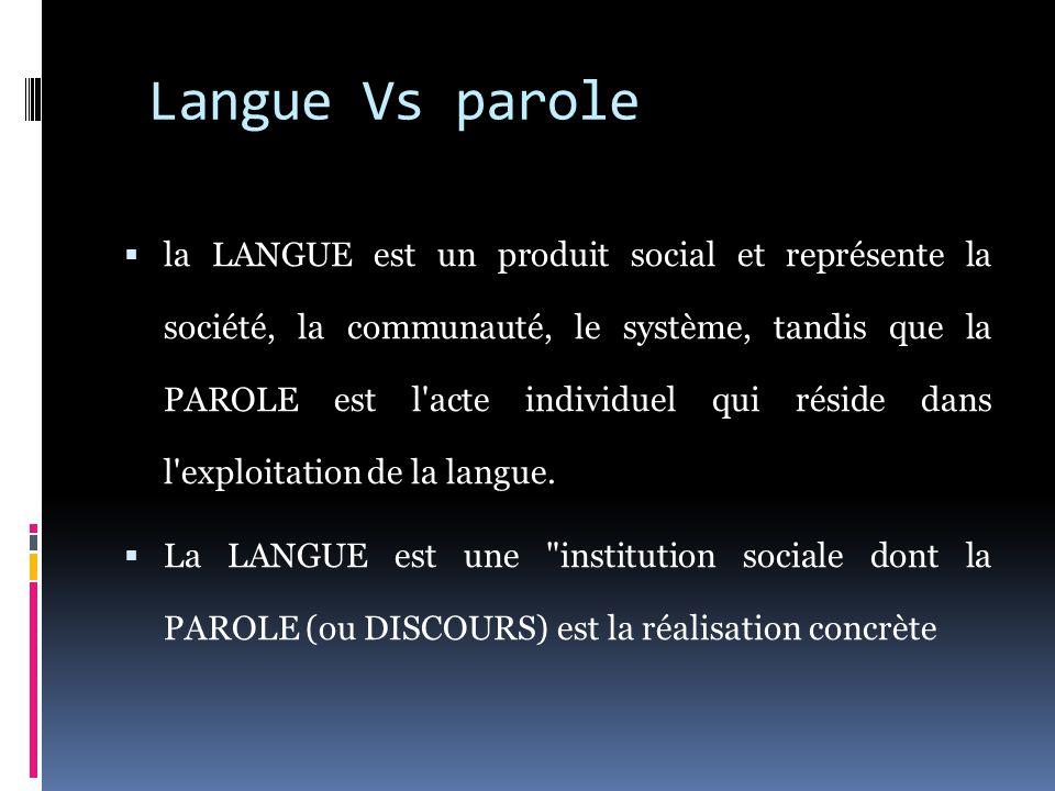 Langue Vs parole