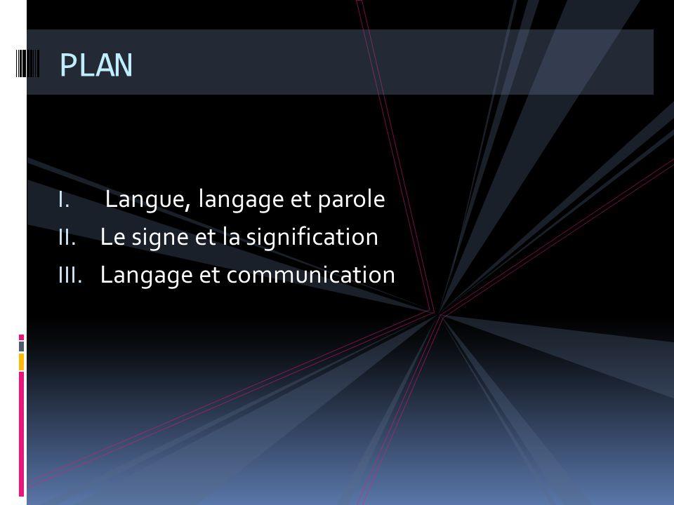 PLAN Langue, langage et parole Le signe et la signification