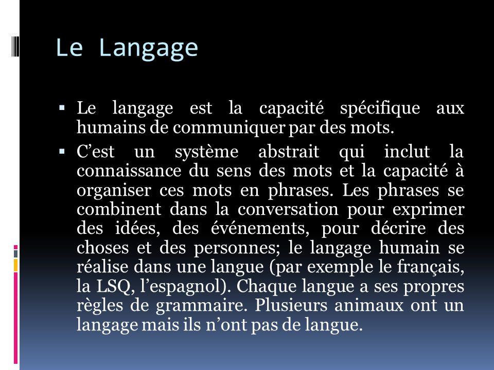 Le Langage Le langage est la capacité spécifique aux humains de communiquer par des mots.