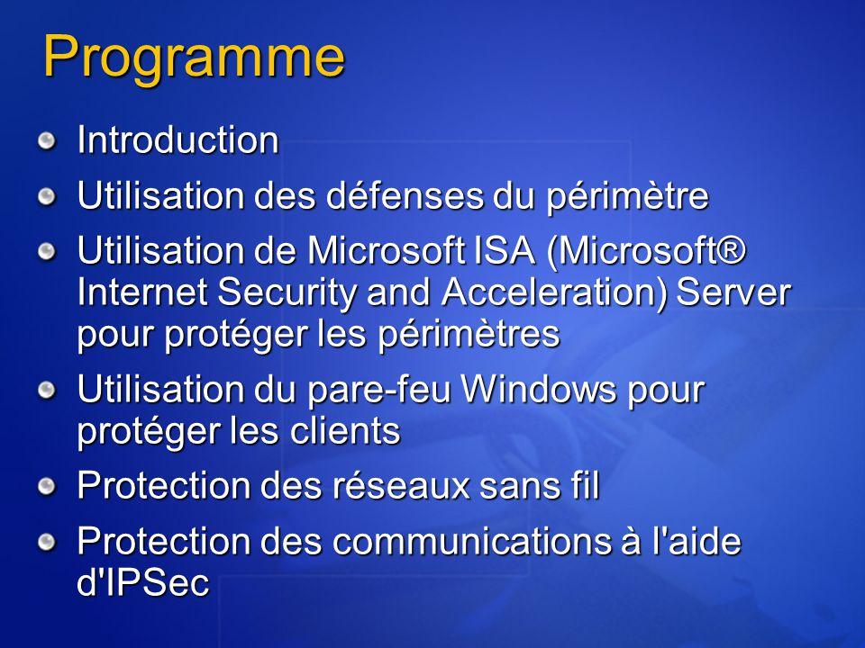 Programme Introduction Utilisation des défenses du périmètre