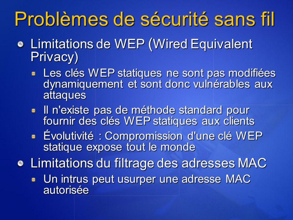 Problèmes de sécurité sans fil