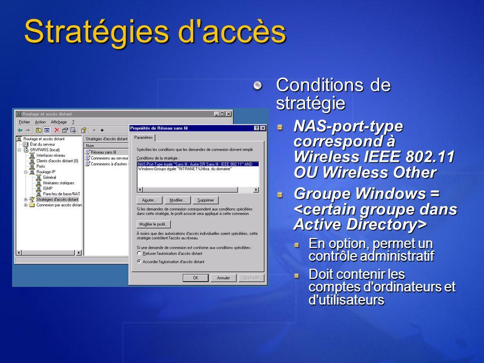 Stratégies d accès Conditions de stratégie