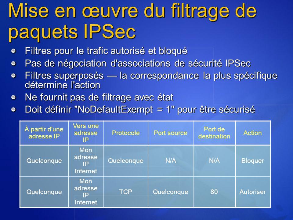Mise en œuvre du filtrage de paquets IPSec
