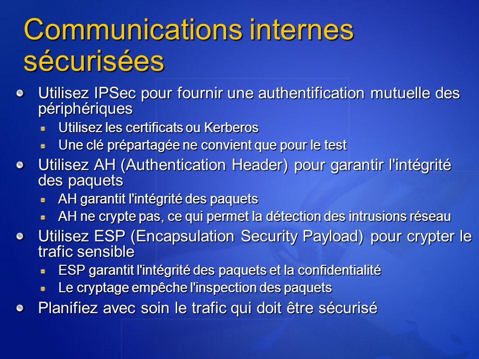 Communications internes sécurisées