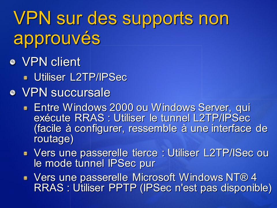 VPN sur des supports non approuvés